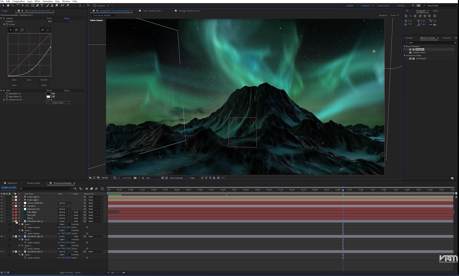 FLUX Aurora Borealis featured image