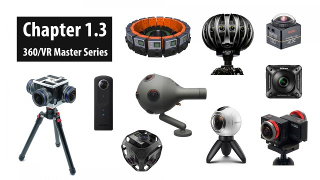 Chapter 1.3: Current 360 Camera Solutions   360/VR Master Series