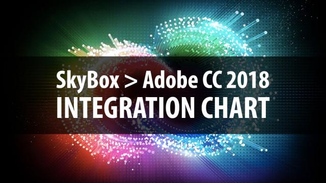 SkyBox to CC 2018 – Integration Chart